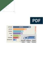 ACIO 2014 History and Polity.pdf