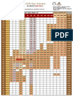 Ansi Pipe Schedule Si Units Metric