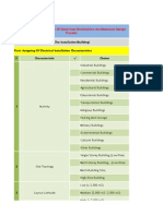 Checklist for Electrical Design