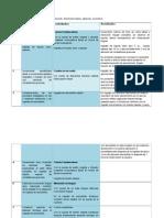Actividades de Plan de Intervencion Miofuncional