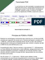 Apresentação PCM E PDH