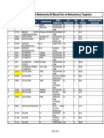 Acuerdo 052-2013 Listado Medicamentos (2)