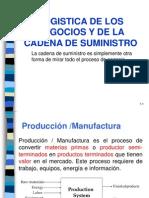 Clase 1 - Logistica de Los Negocios y Cadena de Suministro
