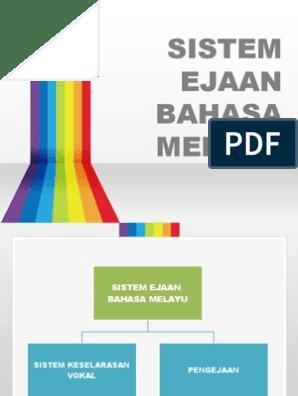 Sistem Ejaan Bahasa Melayu Pengejaan Dan Tanda Baca