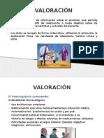 Farmacologia valoracion