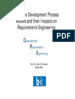04_Software Development Process Models