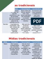 Marketing - Midias