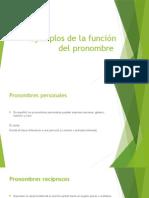 Ejemplos de La Función Del Pronombre