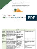 catalogo financiadores.pdf