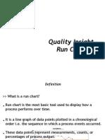 Quality Insight - Run Charts