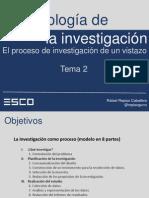 Proceso de Investigacion de Un VISTAZO