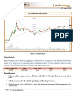 USDINR Daily 13th August Report