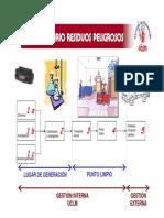 00_Resumen-feb2008.pdf