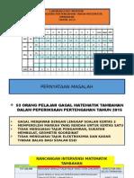 Copy of Laporan Post Mortem Matematik Tambahan Up2 2015