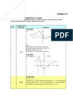 Graphs and Curve Sketching 1