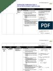Form 5 Add Maths Annual Scheme(2014)