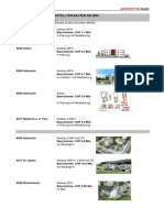 Referenzliste_eo Architektur 23.04.2015
