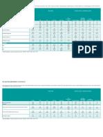 Ipsos/Global News federal election poll - Aug. 13, 2015