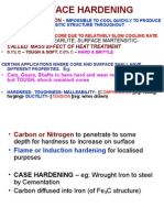 Surface Hardening Processes