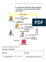 Mrunal.org- Nature of Posts