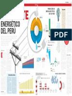 El Peruano Economika Futuro de La Energia1-2
