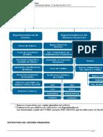 Estructura Del Sistema Financiero Salvadoreño