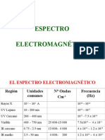 2.- Q.A.Inst.El Espectro Electromag.ppt