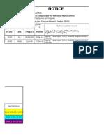 Latest Zonal Value RDO No. 16 - Cabarroguis Quirino