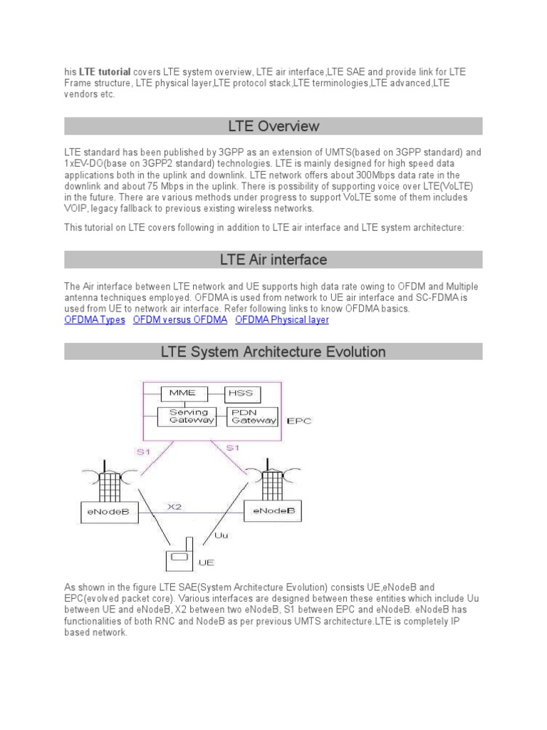 Lte overviews high speed packet access lte telecommunication baditri Image collections