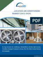 Hazardous Location Air Conditioners Market