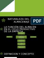 Naturaleza Del Almacenaje