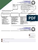 Modelele ABC Cognitiv-Val I II Si III 2