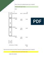 Calculos RMG y DMG Tramo1