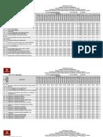 Formato Causes Con Formulas
