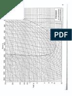 P-h Diagram Ammonia