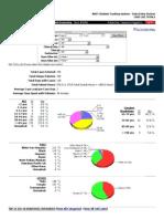 case log summary