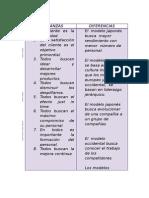 Tabla de Semejaanzas y Diferencias Calidad Total Enfoques