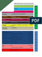 Clasificación de Libros de La Biblioteca Escolar y de Aula Por Colores (2)