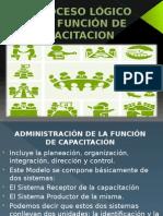 Presentacion El Proceso Lógico de La Función de Capacitacion