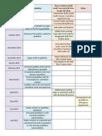 ed timeline pdf