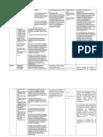 Aminoacidos NPT