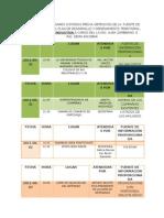 TALLERES ARTESANALES POR RAMA DE ACTIVIDAD.docx