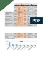Ranking de Empresas en Ecuador 2006-2014