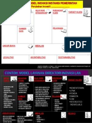 04 Kanvas Model Inovasi Instansi Pemerintah Plus Contoh