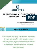Unidad 3 - El Entorno en Los Negocios Internacionales 2015-1 (1)