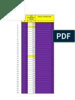 Format Data Psb 2015 2016