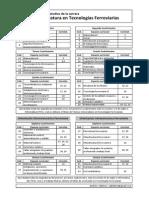 Plan de Estudios Tecnologías Ferroviarias