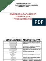 Simbolog Manual Procedimiento