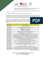 Tipos de aço e sua classificação.pdf