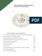 Ensayo Sobre Las Conjeturas Fundamentales de La Unificacion de La Fisica Teorica